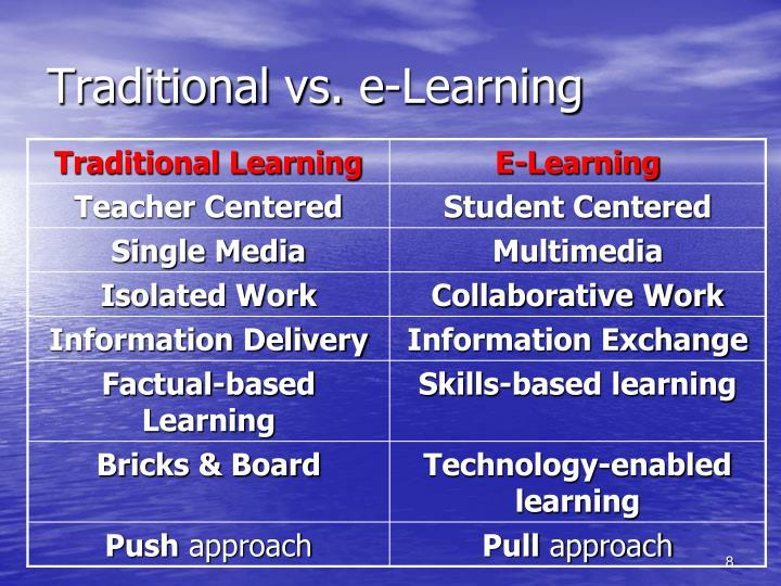 Traditional vs. e-Learning