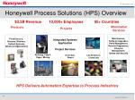 honeywell process solutions hps overview