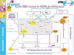 core ims reuse in ngn architecture