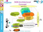 ngn architectural concept