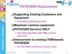 pstn isdn replacement