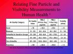 relating fine particle and visibility measurements to human health 1