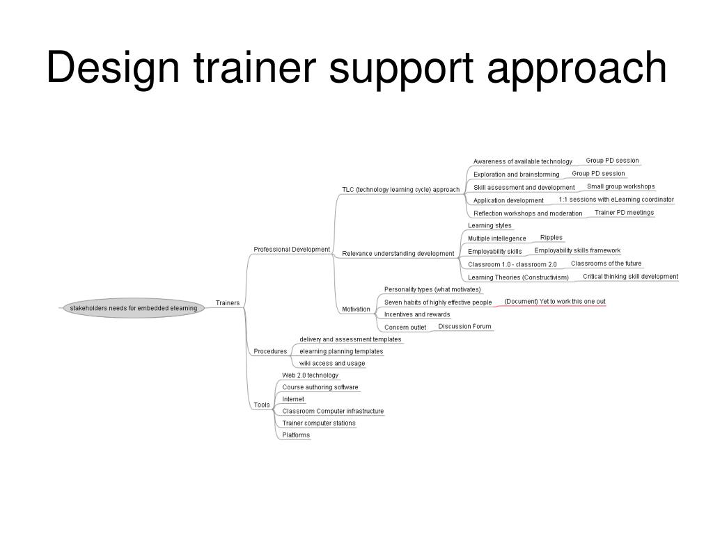 Design trainer support approach
