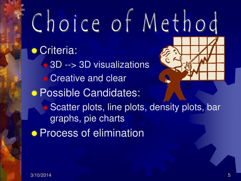 Choice of Method