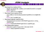 jcids analysis