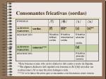 consonantes fricativas sordas