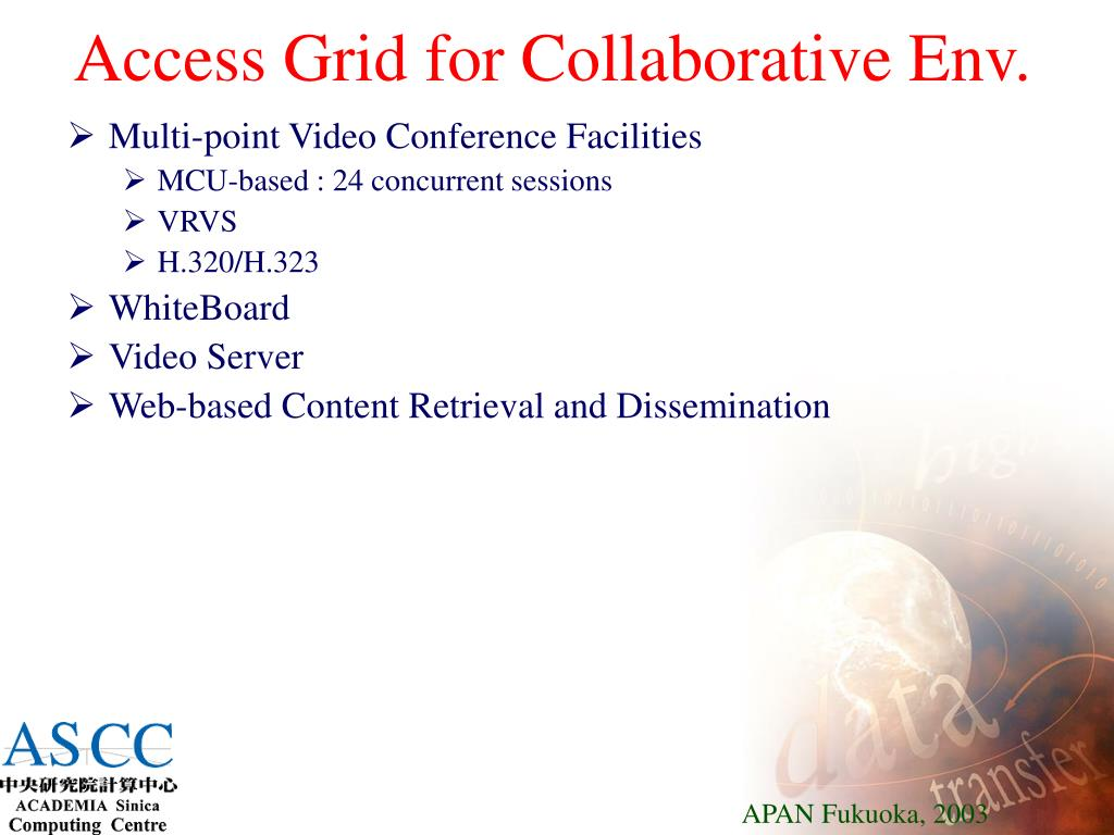 Access Grid for Collaborative Env.