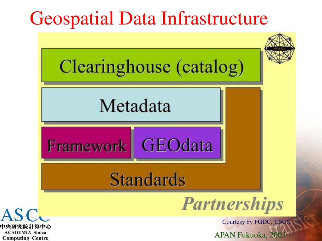 Geospatial Data Infrastructure