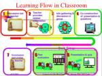 learning flow in classroom18