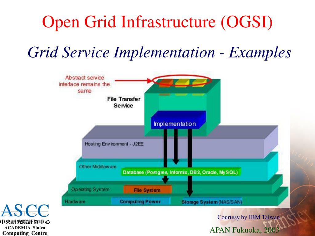 Open Grid Infrastructure (OGSI)