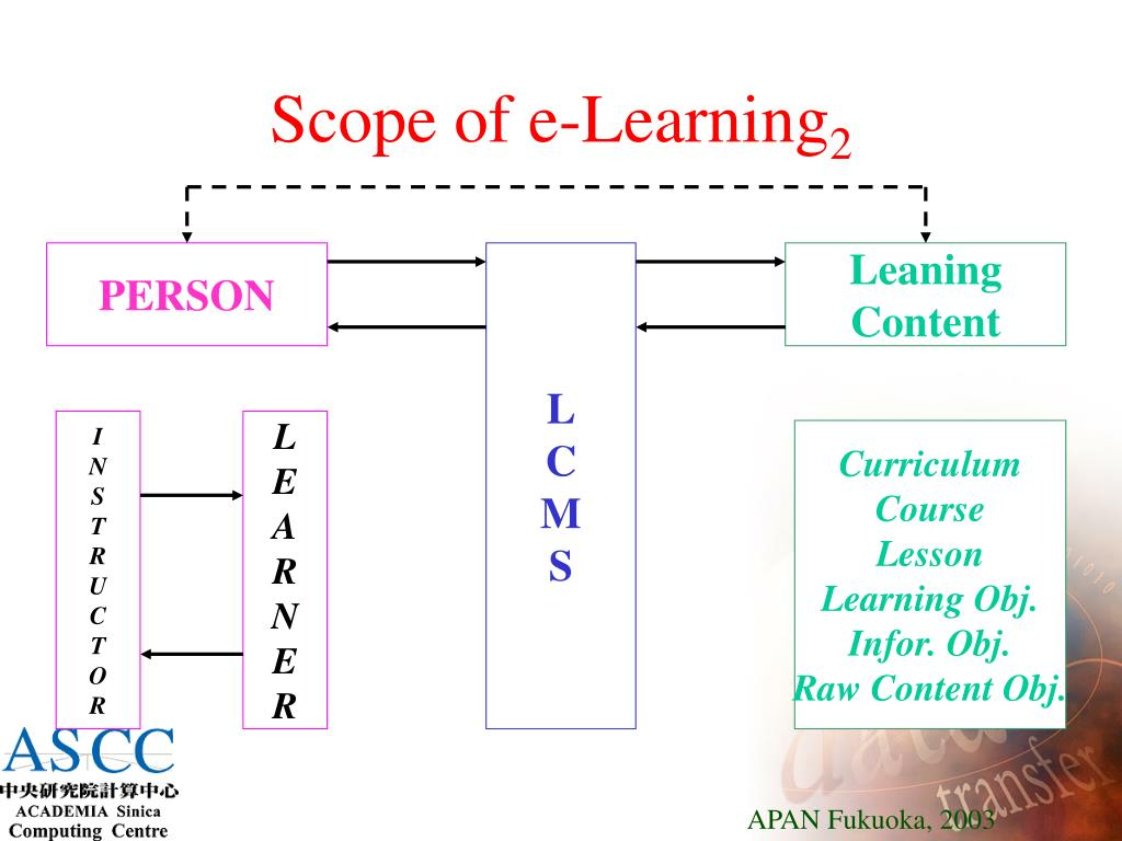 Scope of e-Learning