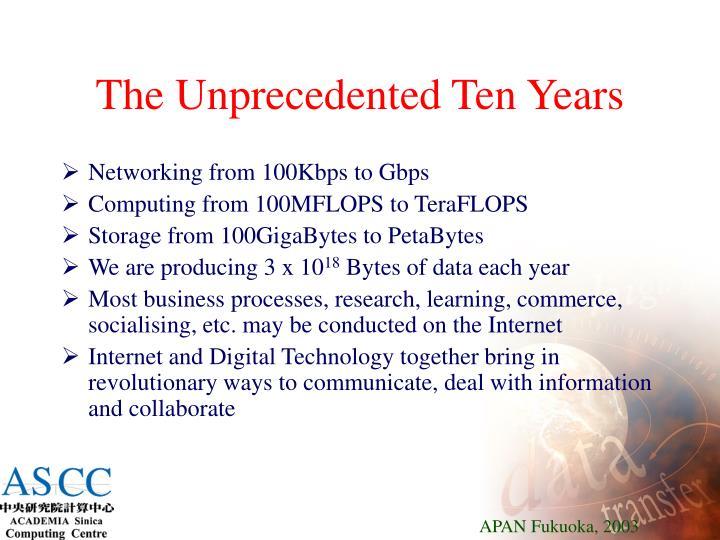 The unprecedented ten years