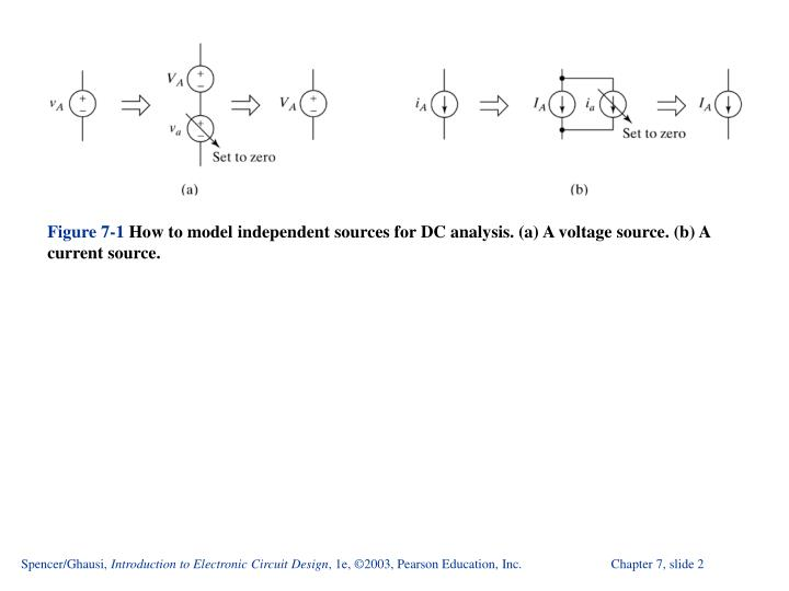 ppt introduction to electronic circuit design powerpoint(a) a voltage source (b) a current source spencer ghausi, introduction to electronic circuit design