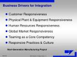 business drivers for integration
