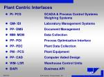 plant centric interfaces