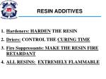 resin additives