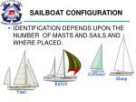 sailboat configuration