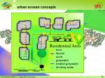 urban ecosan concepts4