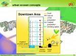 urban ecosan concepts6