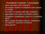 formation involves 7 processes