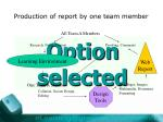 production of report by one team member