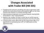 changes associated with trailer bill hb 33522