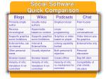 social software quick comparison33