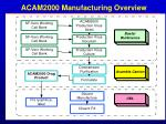 acam2000 manufacturing overview