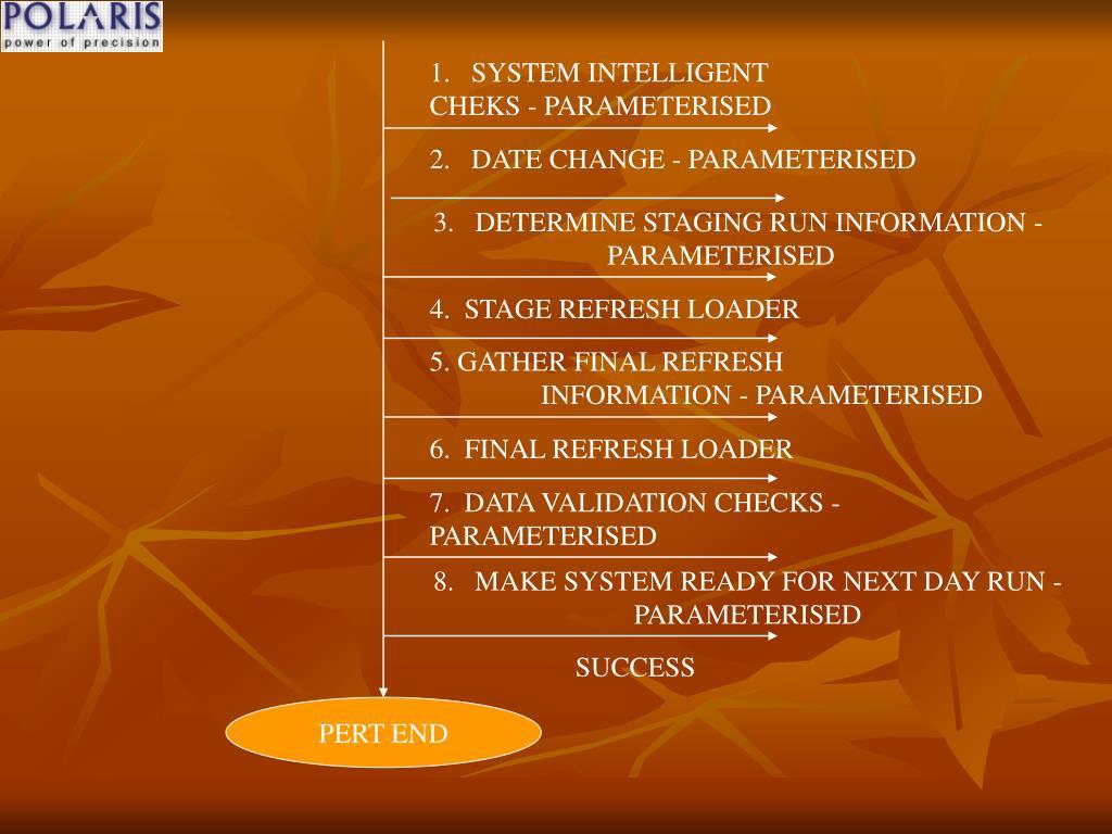 1.   SYSTEM INTELLIGENT CHEKS - PARAMETERISED