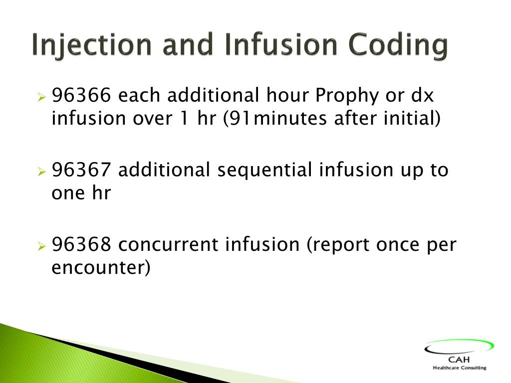 Injection and Infusion Coding