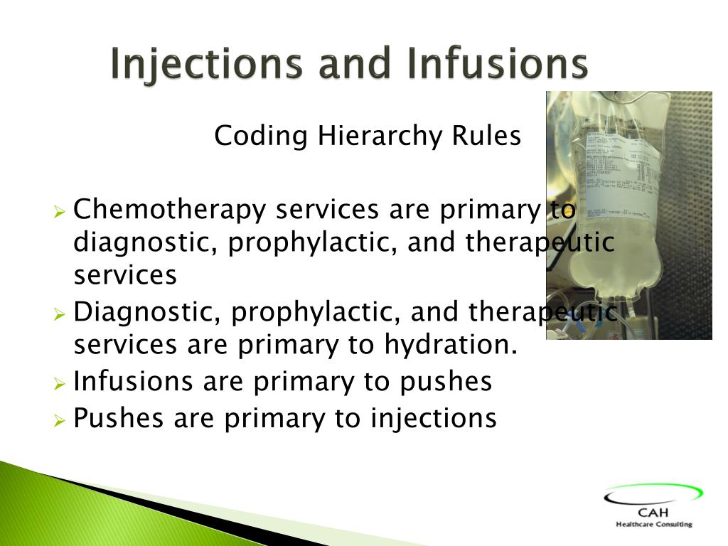 Injections and Infusions