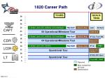 current 1600 career path