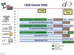 current 1600 career path