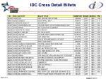 idc cross detail billets