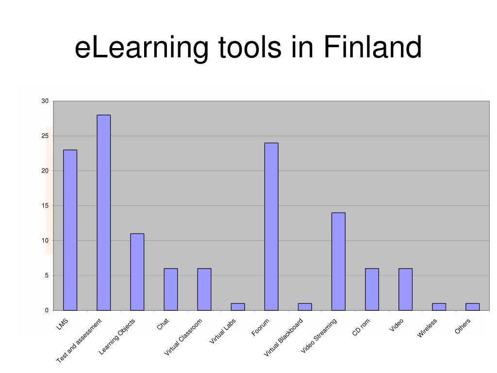 eLearning tools in Finland