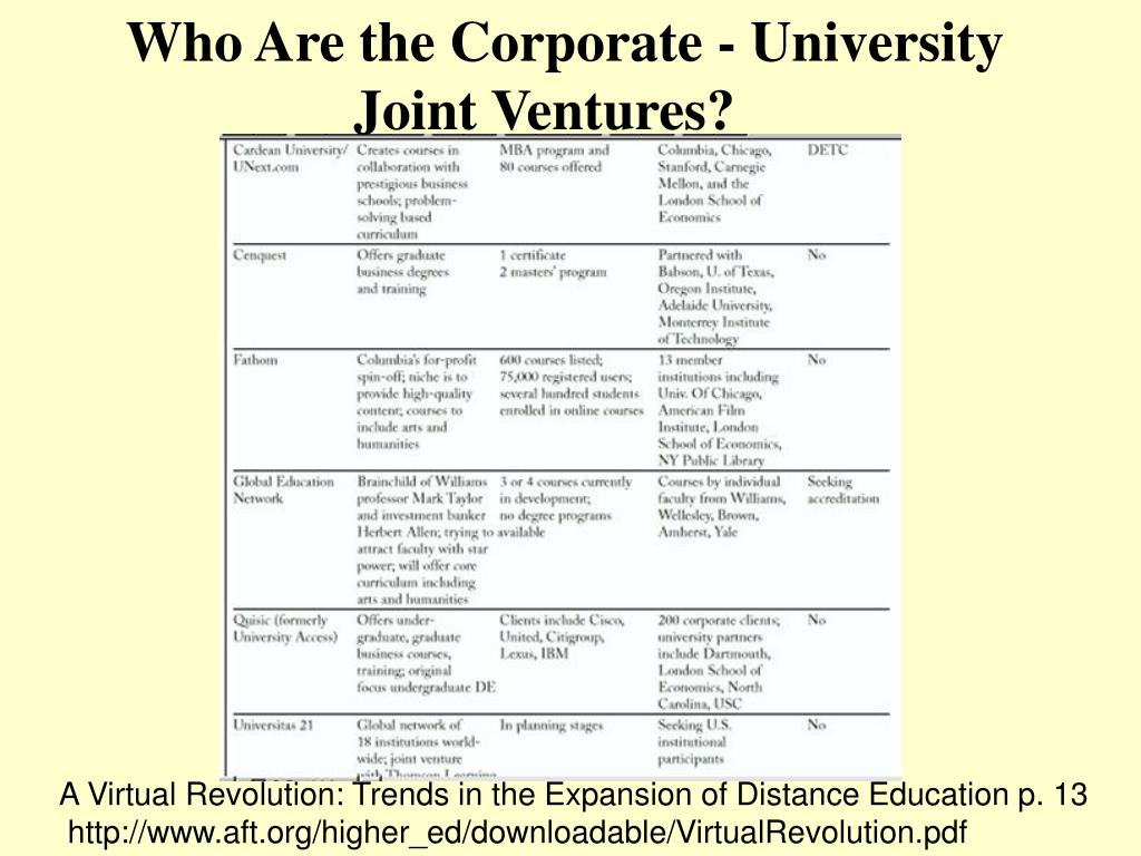 Who Are the Corporate - University