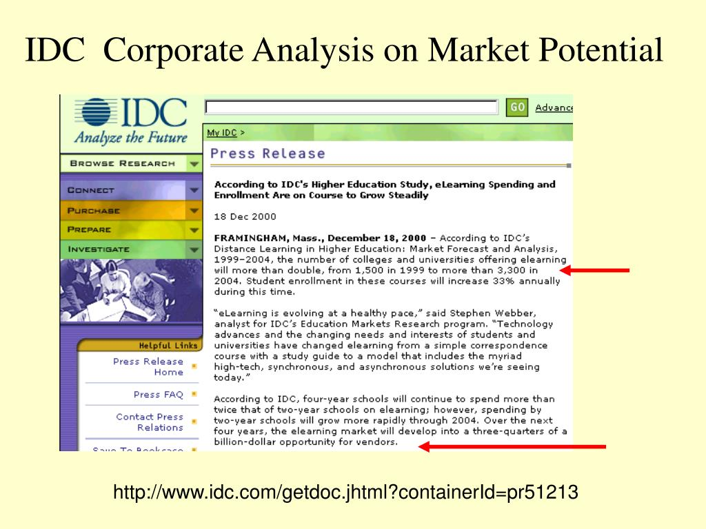 IDC  Corporate Analysis on Market Potential