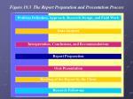 figure 19 3 the report preparation presentation process