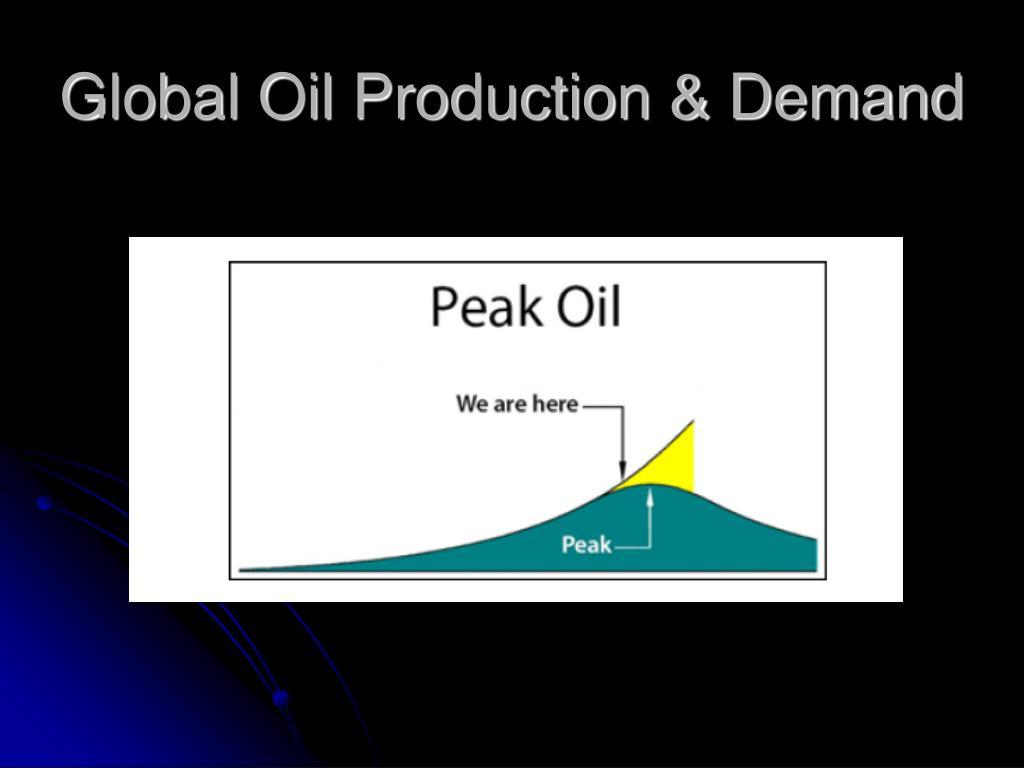 Global Oil Production & Demand