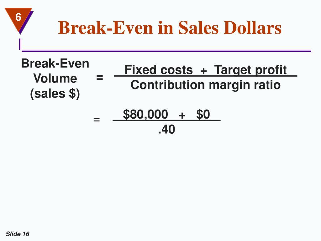 Break-Even in Sales Dollars