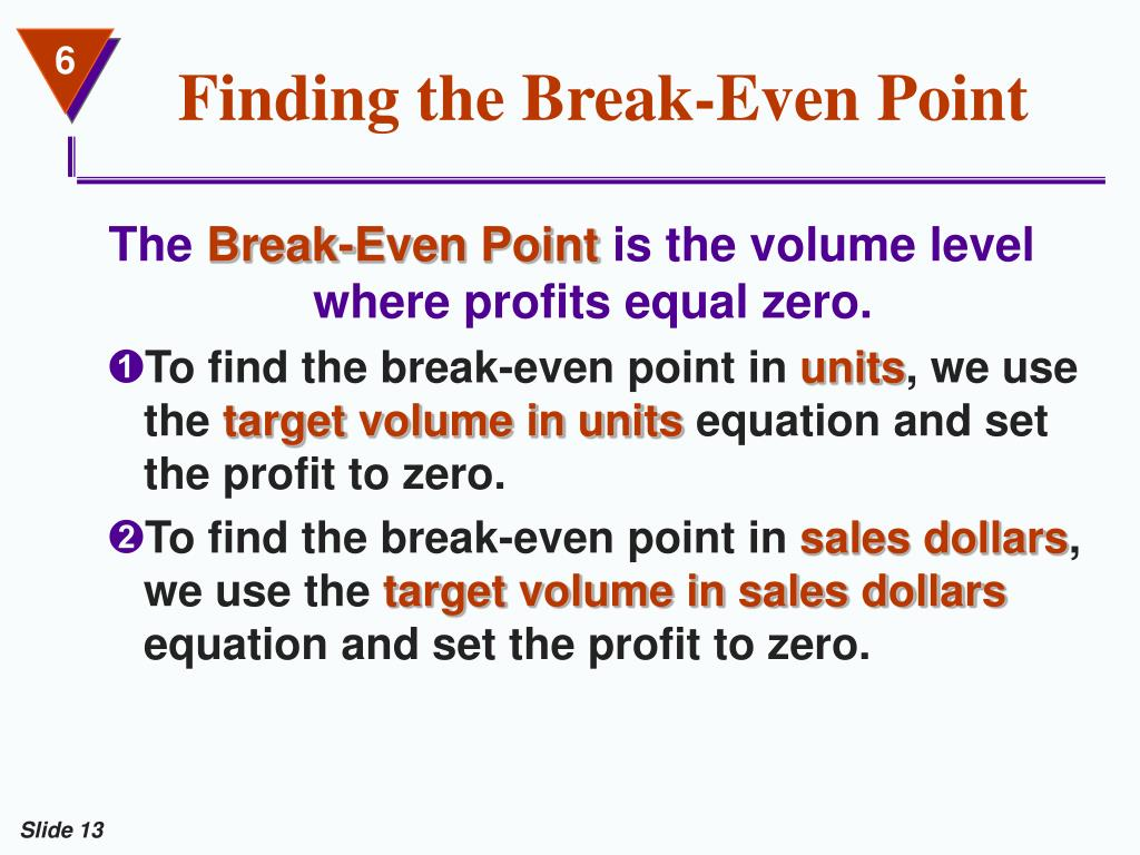 Finding the Break-Even Point