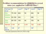 fertilizer recommendations for onions for several states ave applied for california data