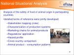 national situational analysis