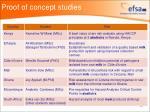 proof of concept studies25