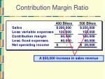 contribution margin ratio15
