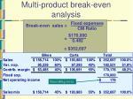 multi product break even analysis55