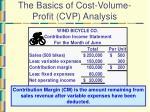 the basics of cost volume profit cvp analysis