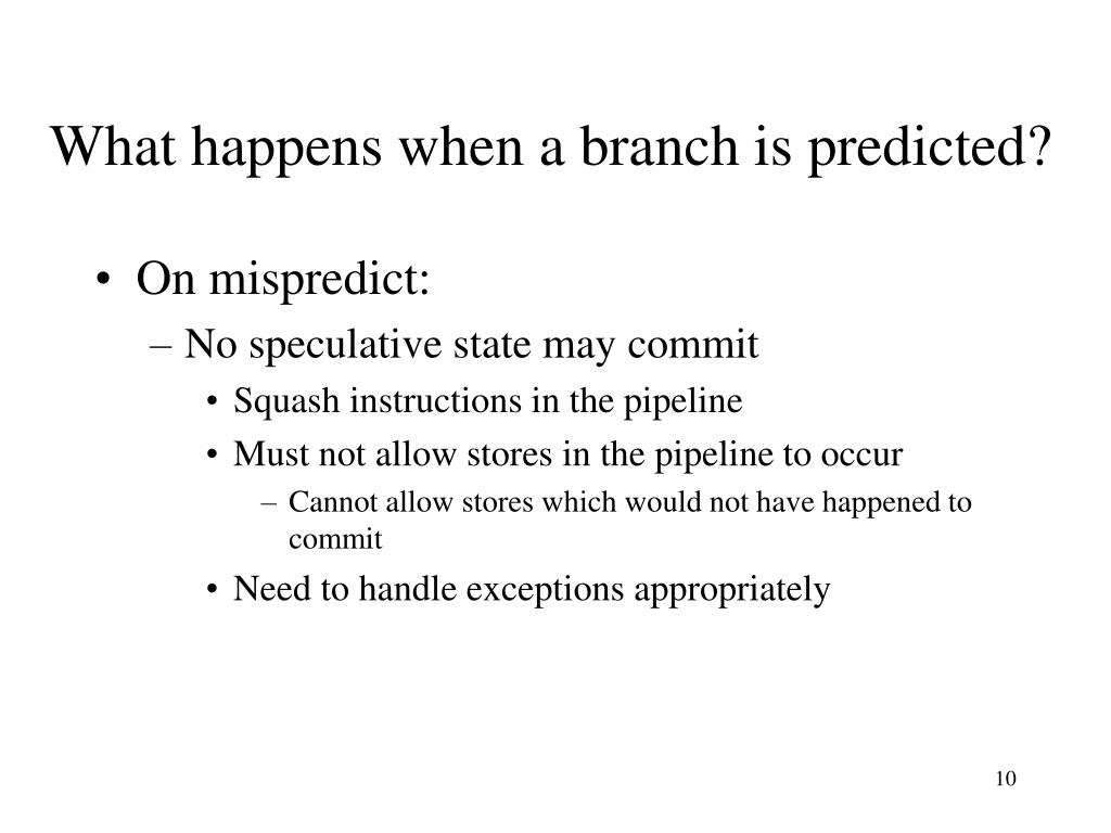 What happens when a branch is predicted?