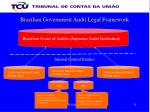 brazilian government audit legal framework