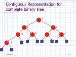 contiguous representation for complete binary tree